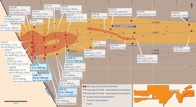 Figure 3 – Hurricane Zone Drill Hole Location Map (CNW Group/IsoEnergy Ltd.)