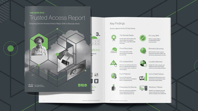 The 2020 Duo Trusted Access Report details the security state of the world's largest and fastest-growing organizations.