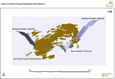 Figure 5 - Northern Plunge of Blackwater Mineralization (CNW Group/Artemis Gold Inc.)