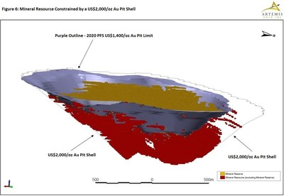 Figure 6 - Mineral Resource Constrained by a $2000 pit shell (CNW Group/Artemis Gold Inc.)