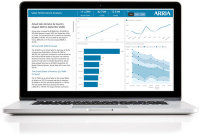 Arria for Power BI enhances the value of your dashboard with intelligent narrative. Quickly identify, understand, communicate and action key insights with user configurable, out-of-the-box narratives — based on visuals, or all underlying data. (PRNewsfoto/Arria NLG)