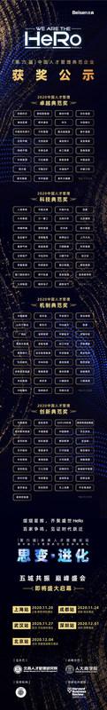 2020HeRo中国人才管理典范企业大奖揭晓,华为阿里平安小米等齐聚