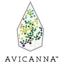 Avicanna Inc. Logo (CNW Group/Avicanna Inc.)
