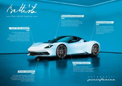 Battista, Connected Hypercar Infographic