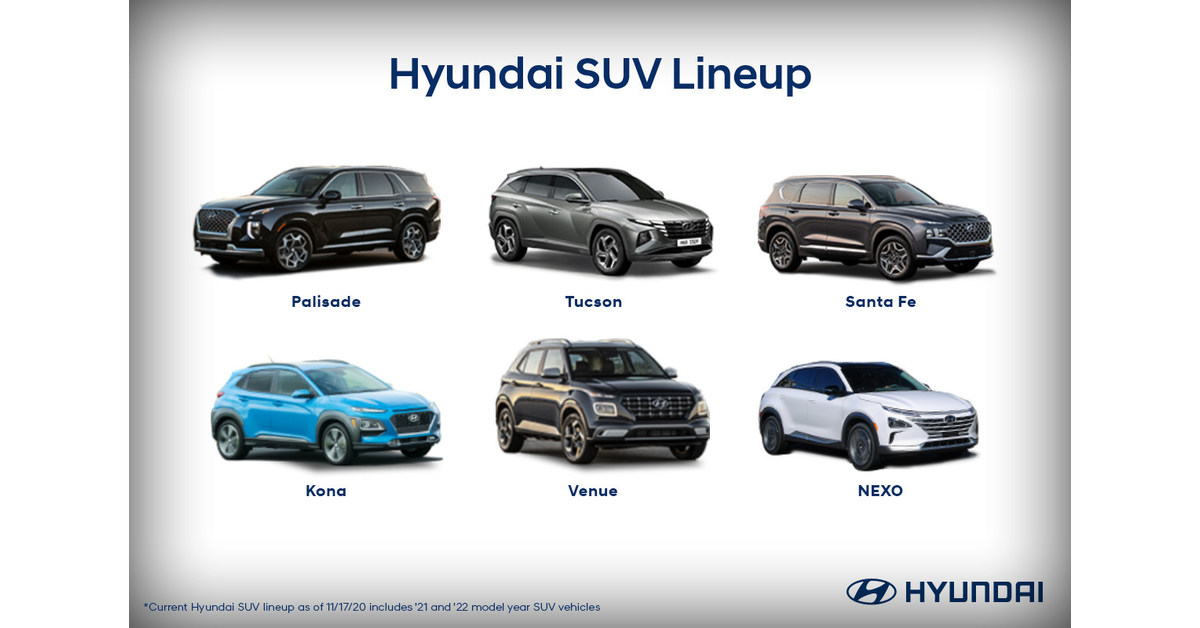 Hyundai Named 2021 Best Suv Brand By U S News World Report