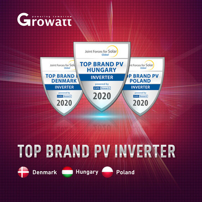 Growatt awarded TOP BRAND PV INVERTER Seals in Denmark, Hungary and Poland by EuPD Research