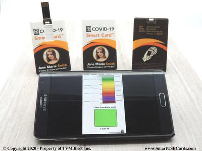 Smart COVID Card