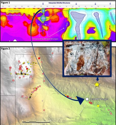 Figure 1: Partial vertical section along one of the CSAMT survey lines showing resistive units in blue-white and less resistive units in shades of purple. Interpreted sub-vertical quartz vein and/or silicified structures (resistive) bound by clay alteration (less resistive) are highlighted. Figure 2: Map showing location of CSAMT target relative to gold-bearing samples. Red-pink squares = gold anomalous surface samples; yellow squares = gold anomalous drill-hole samples, projected to surface. In (CNW Group/Northern Shield Resources Inc.)