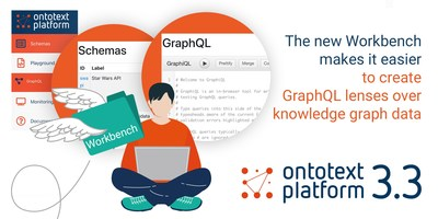 Ontotext Platform 3.3 Streamlines the Building of Knowledge Graph Lenses and GraphQL Interfaces