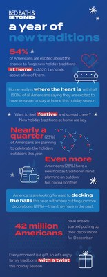 Bed Bath & Beyond A Year of New Traditions Infographic