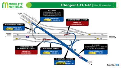 Échangeur A13 / A40, 28 novembre (Groupe CNW/Ministère des Transports)