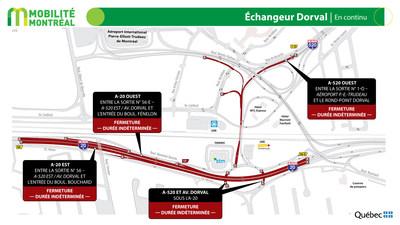 Rappel - A20 et A520 dans échangeur Dorval (Groupe CNW/Ministère des Transports)