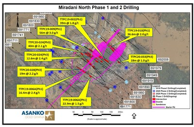 Figure 1.  Plan view of geology and Phase 1 and 2 drill holes with intercepts. (CNW Group/Galiano Gold Inc.)