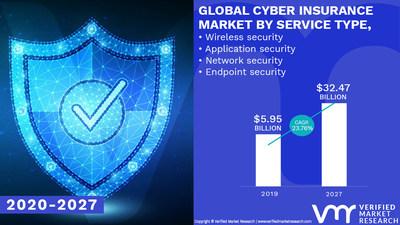 Cyber_Insurance_Market