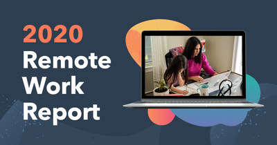 HubSpot reveals findings from its 2020 Remote Work Report.