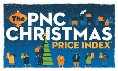 PNC Christmas Price Index Logo