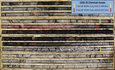 Figure 1 – LE20-76 Core Photo of High-Grade Uranium Mineralization (CNW Group/IsoEnergy Ltd.)