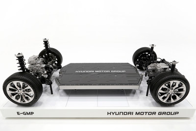 """Hyundai Motor Group se convierte en líder de la era eléctrica con su plataforma """"E−GMP"""" exclusiva para vehículos eléctricos"""