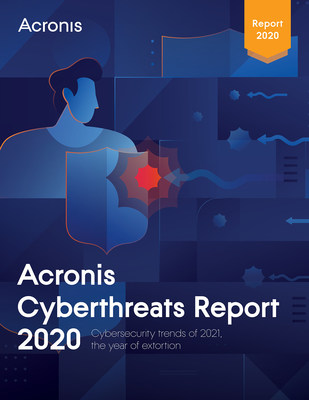 Acronis Cyberthreats Report 2020 front page