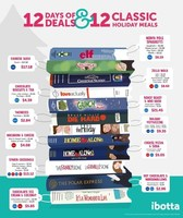 Ibotta Announces 12 Days of Deals to Reward Holiday Shoppers