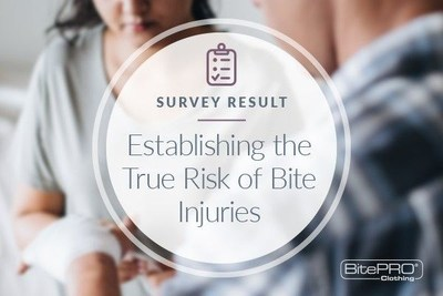 BitePRO Survey result confirm real risk of human bites: https://www.bite-pro.com/blog/post/bitepro-survey-confirms-many-workers-are-risk-being-bitten