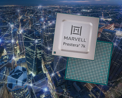Marvell introduces its Prestera® DX 7300 series of carrier-optimized Ethernet access and edge switches