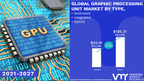 Graphic Processing Unit (GPU) Market Worth $ 185.31 Billion, Globally, by 2027 at 32.82% CAGR: Verified Market Research