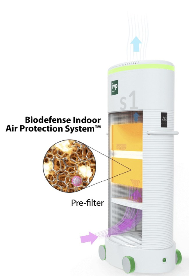 COVID-killing biodefense indoor air filter recognized by American Society of Mechanical Engineers (CNW Group/Medistar Corporation)