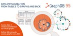 GraphDB 9.5 Offers Data Virtualization From Tables to Graphs and Back