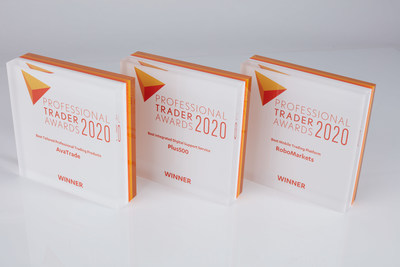 Holiston Media announce the winners of the Professional Trader Awards 2020