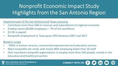 Highlights of Nonprofit Economic Impact Study