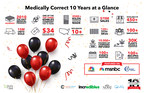 Medically Correct Marks 10 Years of Cannabis-Infused Innovation...