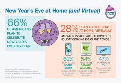 New Year's Eve at Home (and Virtual)