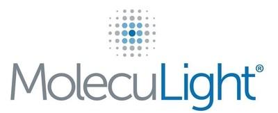 Logo MolecuLight