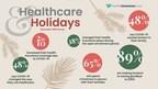 Survey: COVID-19 Pandemic Influencing Consumer Healthcare Behavior