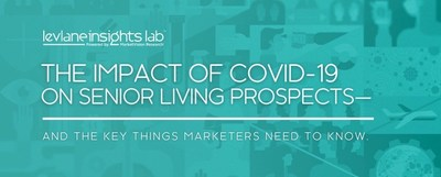 The Impact of COVID-19 on Senior Living Prospects