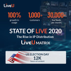 LiveU 2020 'State of Live' Report Confirms Rise in Live IP...