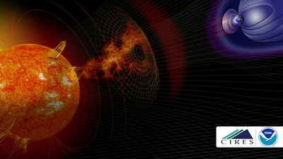 MagNet: Model the Geomagnetic Field Challenge