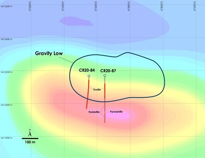 Figure 2 – North Zone Discovery Holes on gravity gradient and magnetic gradient (Crawford Township airborne gravimetric survey completed in 2018) (CNW Group/Canada Nickel Company Inc.)