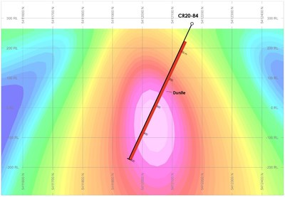 Figure 3 – North Zone Cross-Section (550E) on 3D inversion magnetic intensity (CNW Group/Canada Nickel Company Inc.)