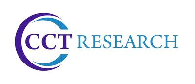 CCT Research offers an innovative approach to conducting clinical trials for the prevention and treatment of debilitating diseases. CCT's research sites are located within physicians' offices, medical clinics, and senior living communities to support research in the fields of Neurology, Family Practice, and Dermatology. The company's unique model simplifies the process for trial participants and provides pharmaceutical sponsors with high-quality data. To learn more, visit cctresearch.com.