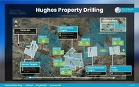 Drilling Status (CNW Group/Summa Silver Corp.)