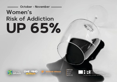 Women's Risk of Addiction Up 65% According to Mental Health Index WeeklyReviewer
