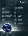 Saudi Arabian Airlines (Saudia) Ranked a Five-Star Global Airline by APEX