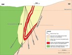 Heatherdale Resources Exploration Drilling Update at the Niblack...