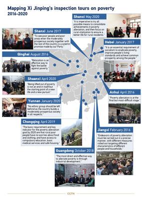 Mapeamento das visitas de inspeção de Xi Jinping sobre a pobreza de 2016 a 2020 (PRNewsfoto/CGTN)