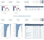 Gray Associates Launches Benchmarking for Academic Economics,...