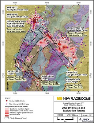 Figure 1. Kinsley Mountain Gold Project 2020 Drill Holes and Exploration Targets (CNW Group/New Placer Dome Gold Corp.)