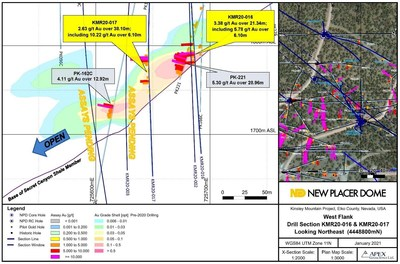 Figure 2. Western Flank Zone Drill Section KMR20-016 / KMR20-017 (CNW Group/New Placer Dome Gold Corp.)