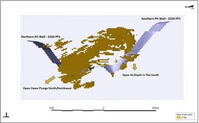 Figure 2: Section View of Blackwater Mineralization and 2020 PFS Pit Walls. Source : Artemis Gold Company Filings (CNW Group/Nomad Royalty Company Ltd.)